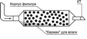 Замена фильтра в холодильнике